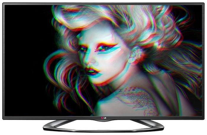 Tivi 3D chủ Động