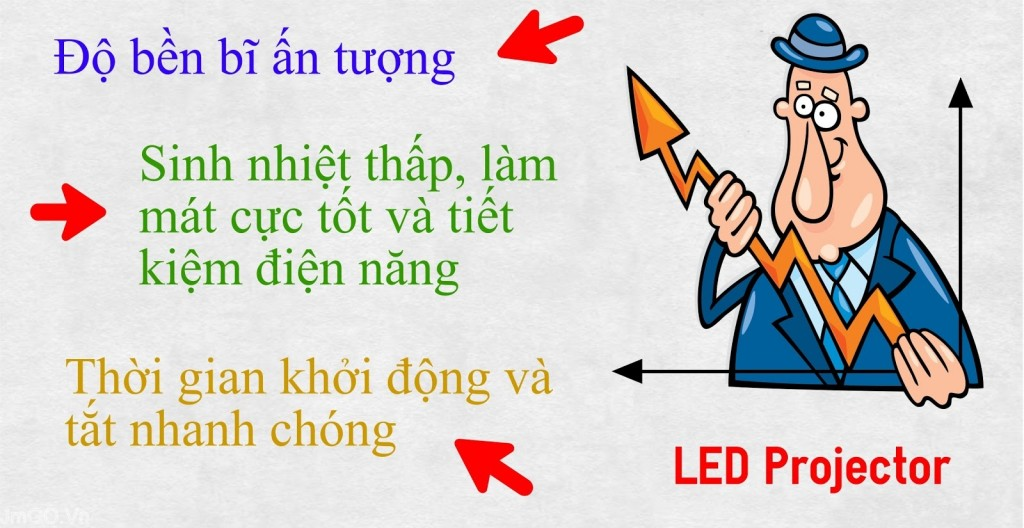 Bong_den_led_may_chieu(2)